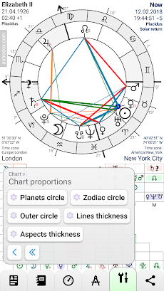 Astrodox Astrologyのおすすめ画像4