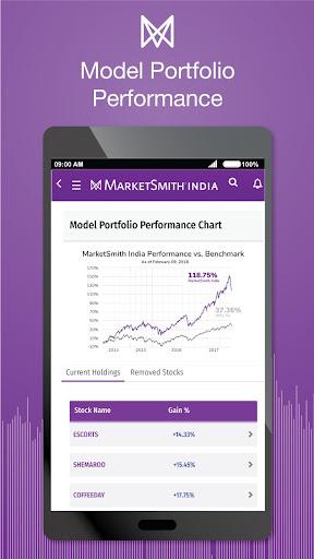 MarketSmith India - Stock Research & Analysis android2mod screenshots 8