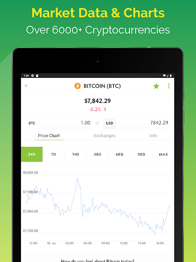 CoinGeckou00a0- Bitcoin & Cryptocurrency Price Tracker Apkfinish screenshots 18