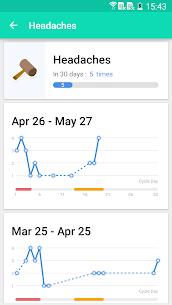Period Tracker – My Calendar 5