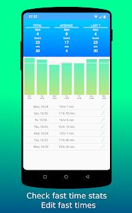 Fasti - Simple Intermittent Fasting Tracker Fast