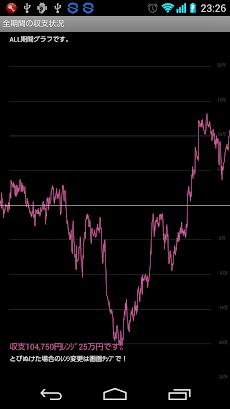 シンプル収支のスランプグラフアプリのおすすめ画像5