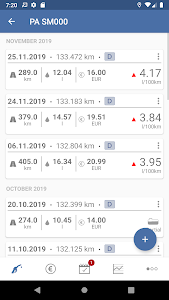 Spritmonitor - car consumption tracking 20.08.1