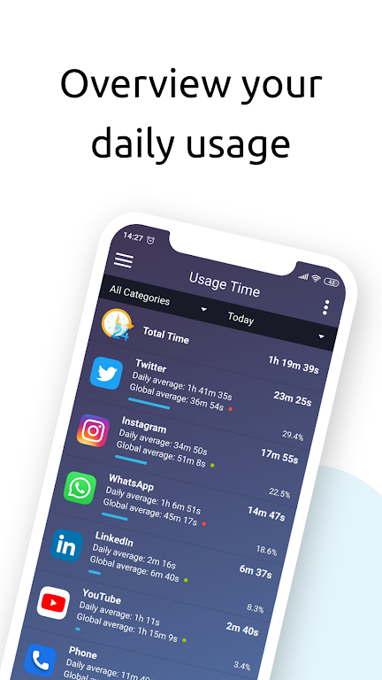 StayFree - Screen Time Tracker & Limit App Usage  poster 0