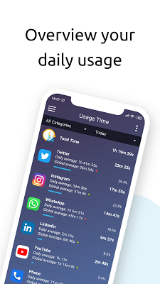 StayFree - Screen Time Tracker and Limit App Usage