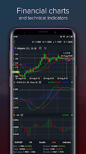 Forex Portal  quotes, analytics, trading signals Apk Download 5