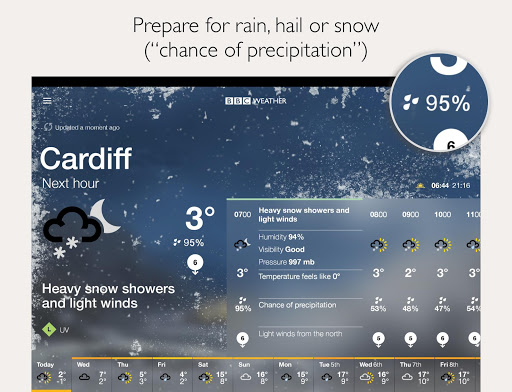 BBC Weather  Screenshots 14