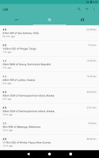EarthQuake - Map & Alerts