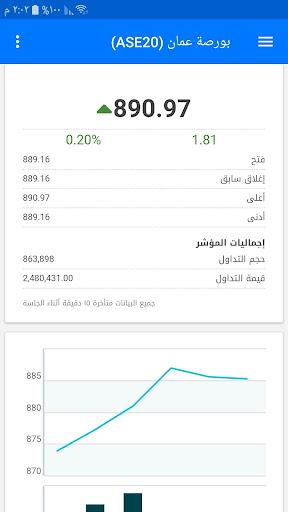 بورصة عمان - البورصة الاردنية
