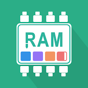 Fill And Clear RAM Memory
