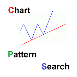 Chart Pattern Search Forex 2.5 by BPS Softserved logo