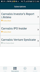 National Institute for Cannabis Investors