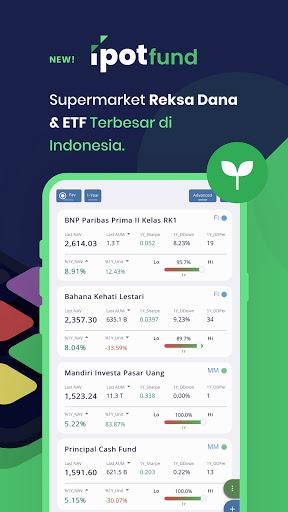 IPOT - Investing, News, Education, Financial Plan apktram screenshots 2