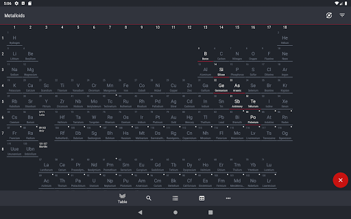 Periodic Table 2021 - Chemistry apktram screenshots 22
