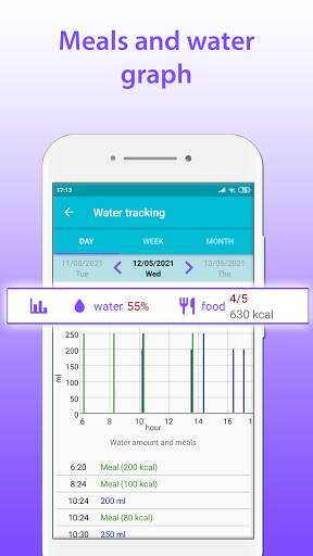 MealTimer - food and water reminder