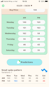 Turnip price predictor for For Pc (2021), Windows And Mac – Free Download 2