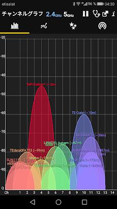 WiFiアナライザープレミアムのおすすめ画像2