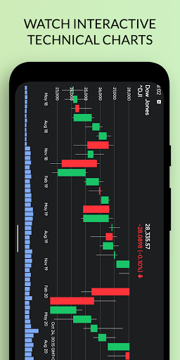 Stoxy PRO - Stock Market. Finance. Investment News