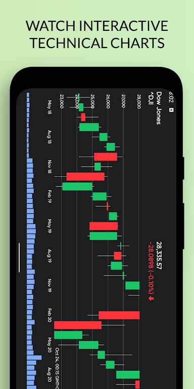 Stoxy PRO - Stock Market. Finance. Investment News poster 6