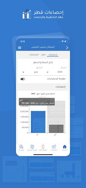 Qatar Statistics screenshot 1