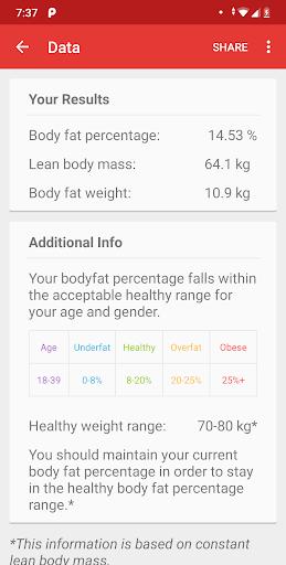 Mi a napi kalóriaigény?, Tdee bmr fogyás