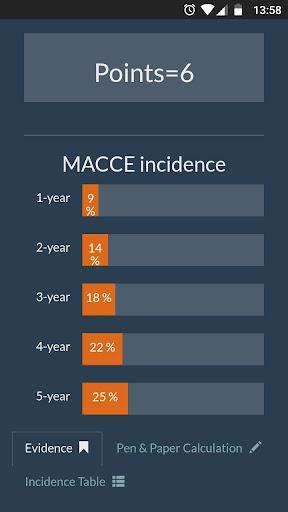 PG-HACKER MACCE score calculator 1.0.1 Screenshots 2