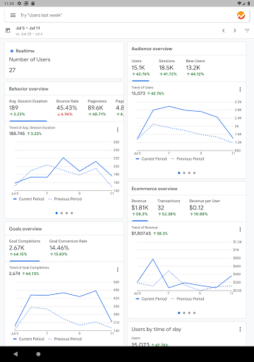 Google Analytics screenshots 8