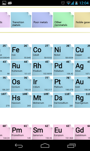 Periodic Table For PC Windows (7, 8, 10, 10X) & Mac Computer Image Number- 6