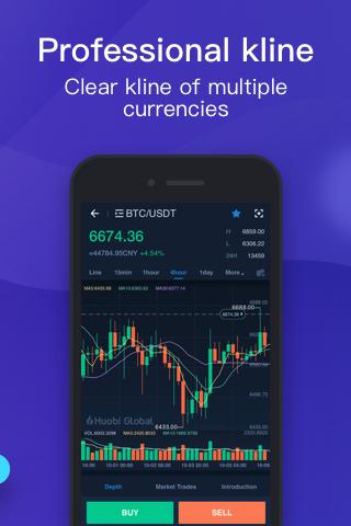 Huobi Global-Bitcoin Marketplace screenshots 4
