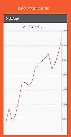 アップ グラフ ディスク