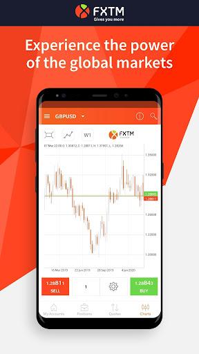 FXTM Trader  Paidproapk.com 1
