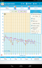 My Weight Tracker, BMI screenshot thumbnail