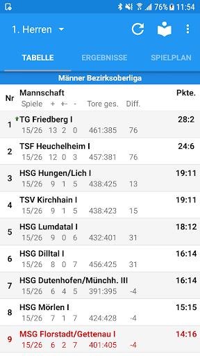 florstadt/gettenau handball screenshot 1