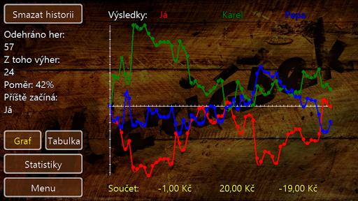 Mariu00e1u0161ek 1.5.179 screenshots 2