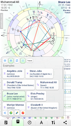 Astrodox Astrologyのおすすめ画像5