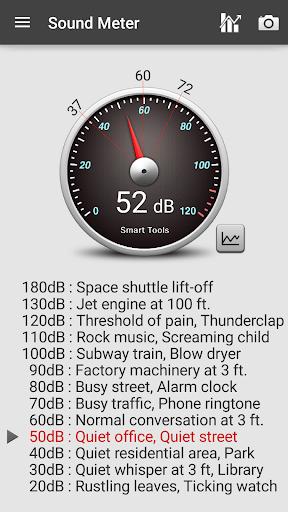 Download APK: Sound Meter Pro v2.6.3 [Paid] [Patched] [Mod]