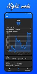 Current Internet Usage Speed & Data Counter 1.7 Apk 4