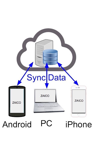 ZAICO - Cloud Inventory Management Software modavailable screenshots 2