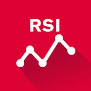 Easy RSI (14) - Momentum Oscillator for Forex