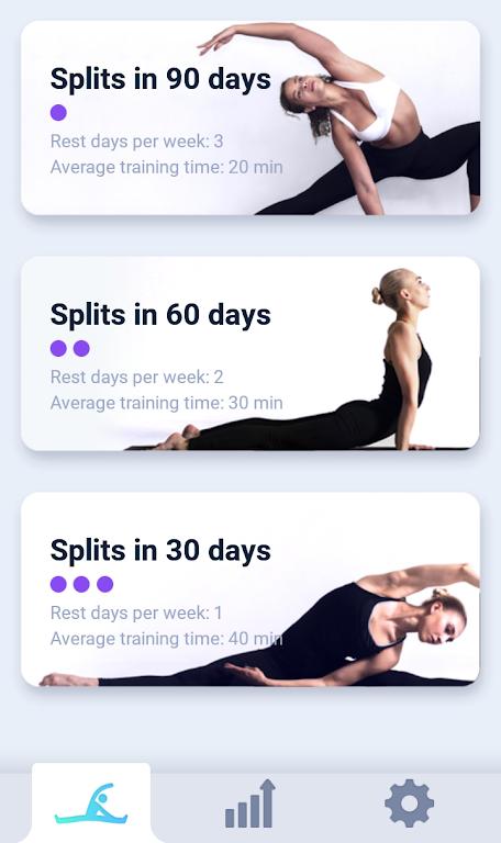 Splits. Flexibility Training. Stretching Exercises  poster 0