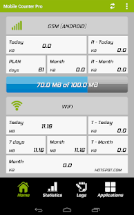 Mobile Counter | Data usage | Internet traffic Screenshot