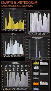 Weather Services PRO v5.0 MOD APK 4