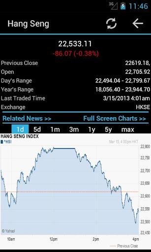 Foto do Global Stock Markets