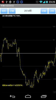 シンプル収支のスランプグラフアプリのおすすめ画像4