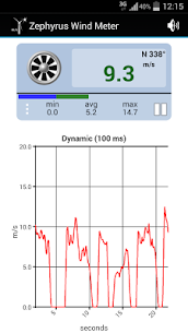 Zephyrus Lite Wind Meter For Pc – Video Calls And Chats – Windows And Mac 2