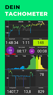 myWorkouts Herzfrequenz GPS Sport Tracker Screenshot