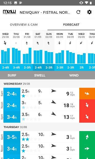 MSW Surf Forecast  Screenshots 3