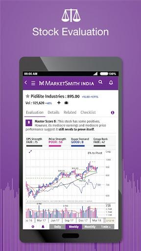 MarketSmith India - Stock Research & Analysis android2mod screenshots 6