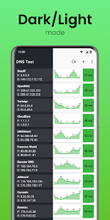 DNS Speed Test  - find the best DNS server Screenshot