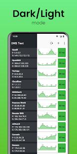 DNS Speed Test  - find the best DNS server